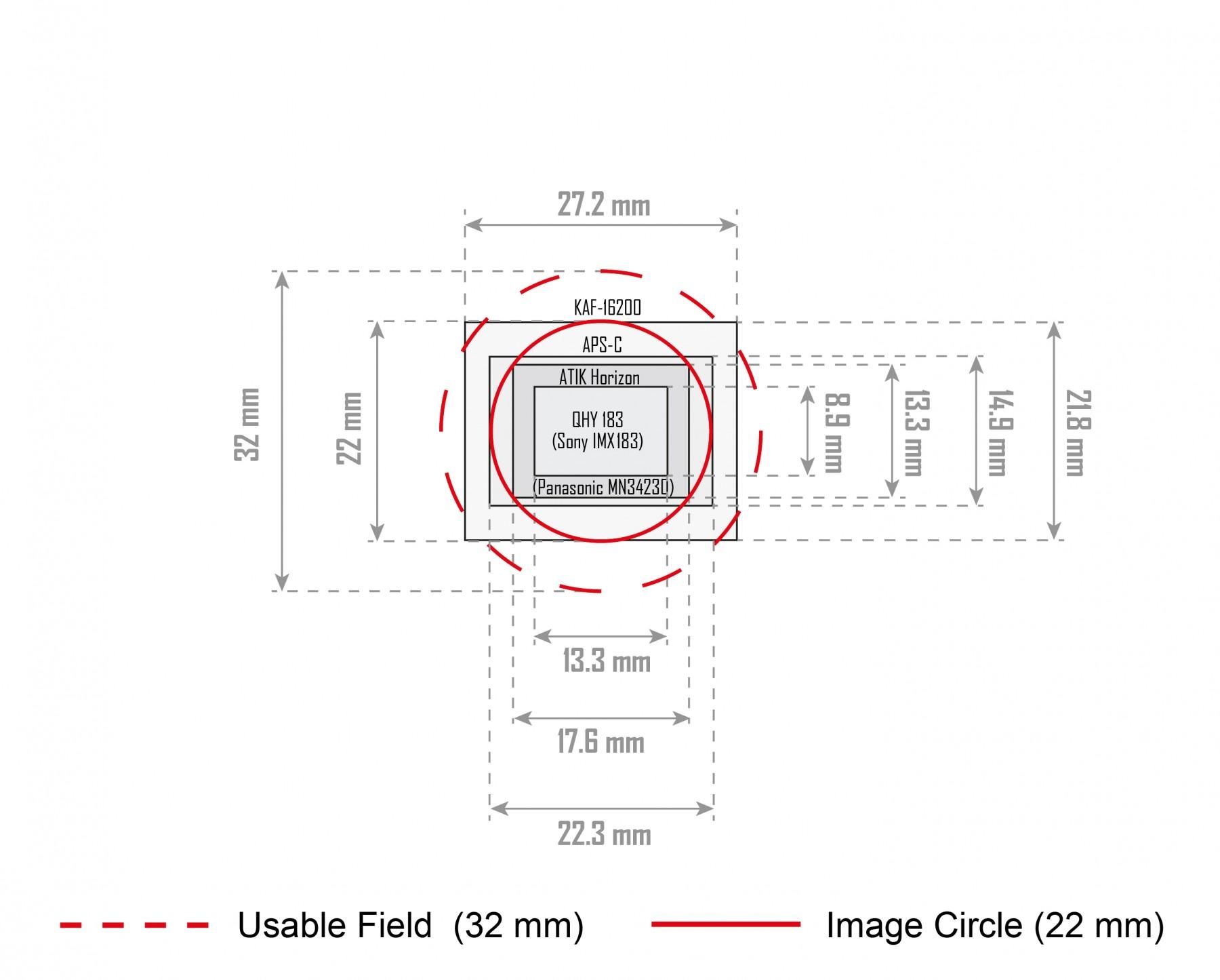 RASA 8 Sensorgröße